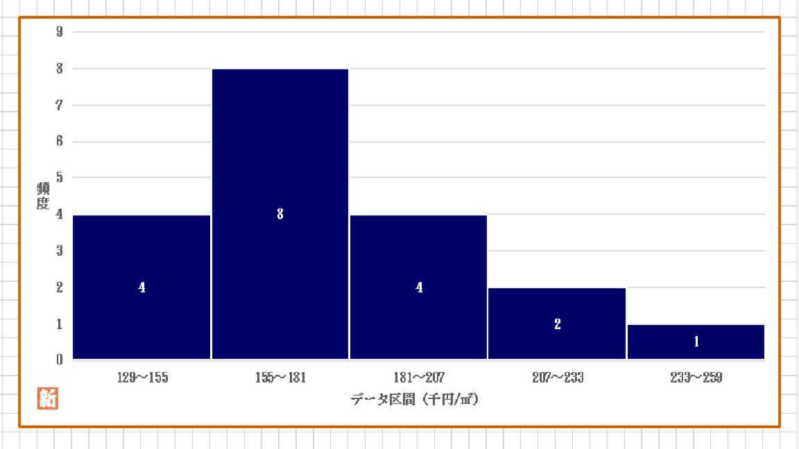 %e6%98%ad%e5%b3%b6%e5%b8%82