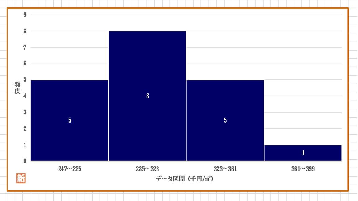 %e5%b0%8f%e9%87%91%e4%ba%95%e5%b8%82