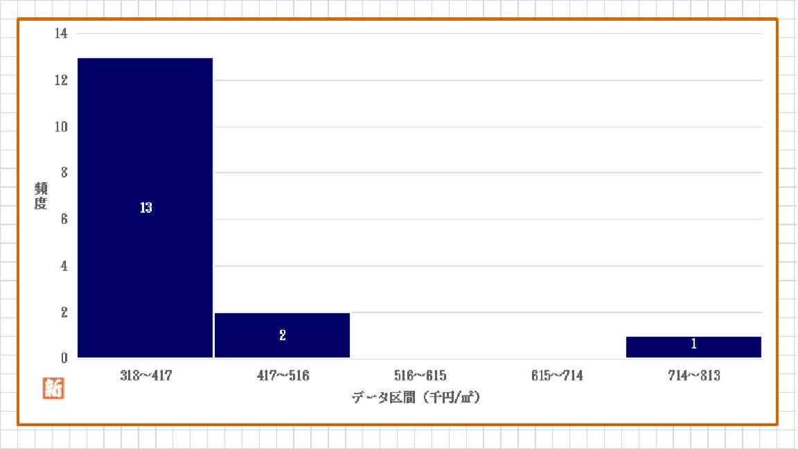 %e8%8d%92%e5%b7%9d%e5%8c%ba