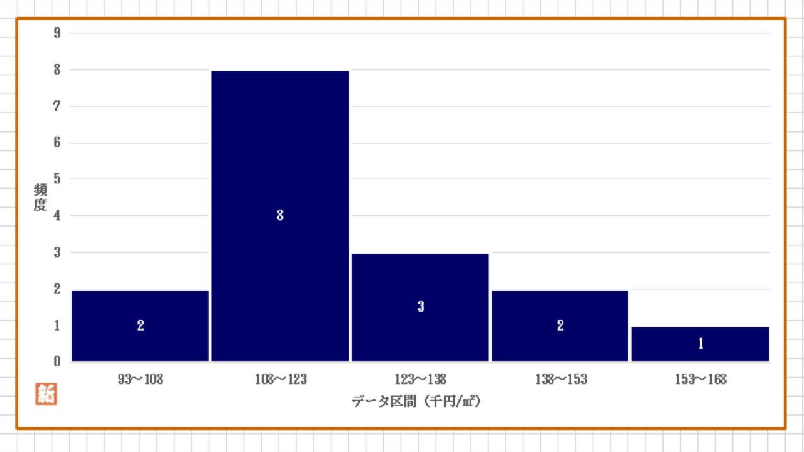 %e6%ad%a6%e8%94%b5%e6%9d%91%e5%b1%b1%e5%b8%82