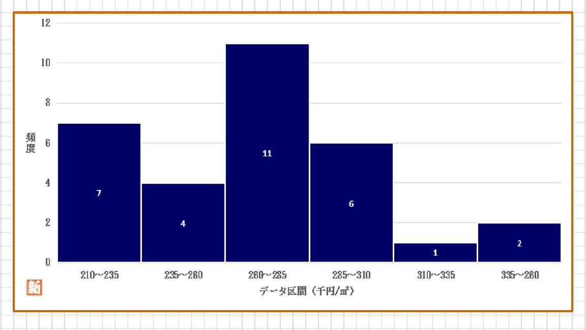 %e8%a5%bf%e6%9d%b1%e4%ba%ac%e5%b8%82
