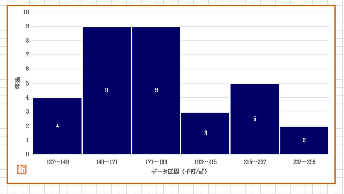 %e5%a4%9a%e6%91%a9%e5%b8%82