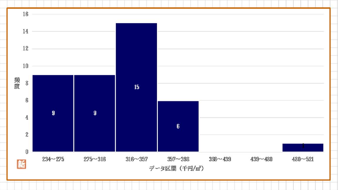 %e8%aa%bf%e5%b8%83%e5%b8%82