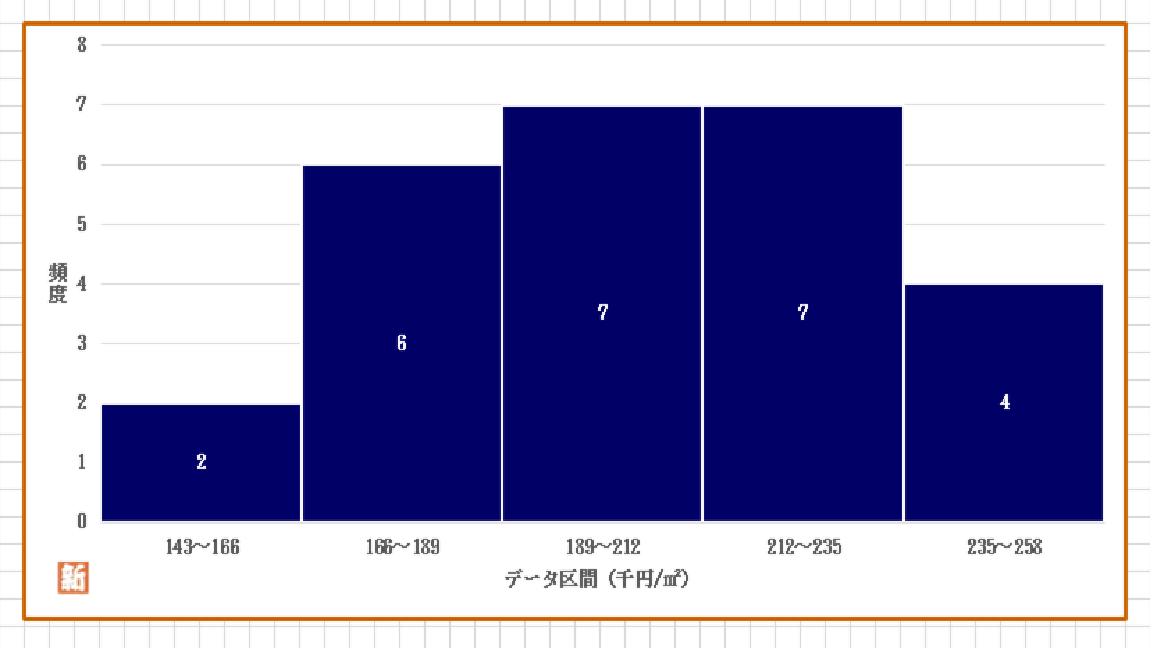 %e7%a8%b2%e5%9f%8e%e5%b8%82