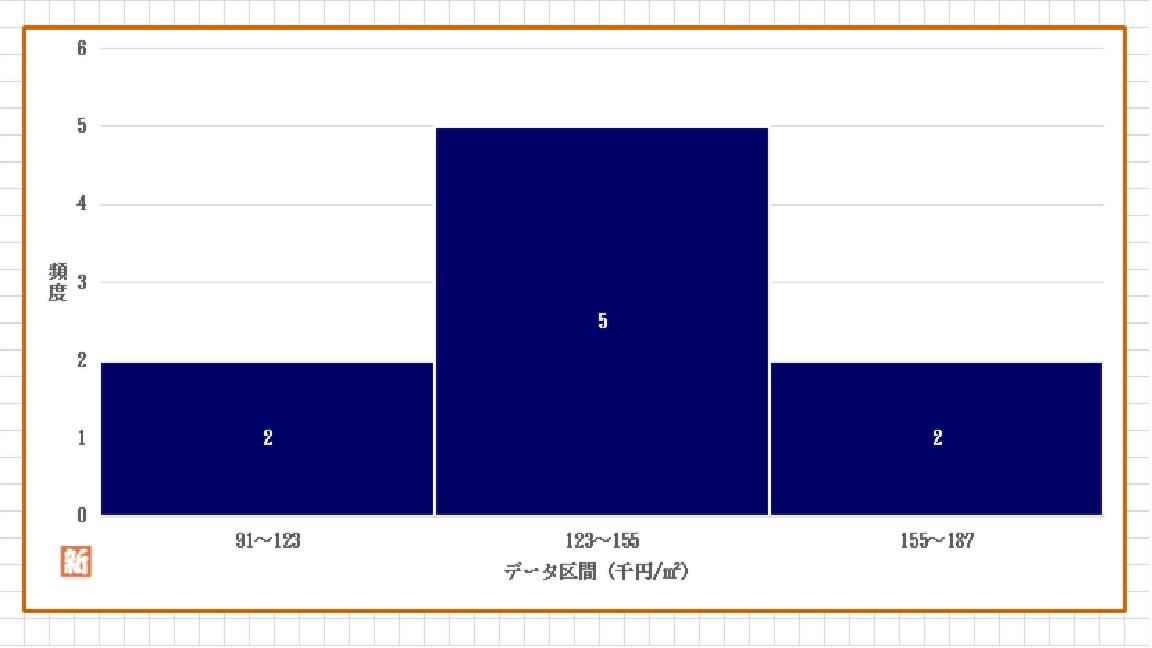 %e7%be%bd%e6%9d%91%e5%b8%82