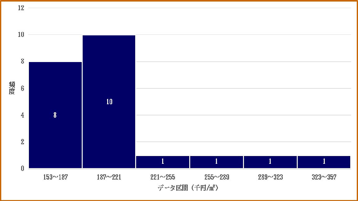 %e6%9d%b1%e4%b9%85%e7%95%99%e7%b1%b3%e5%b8%82