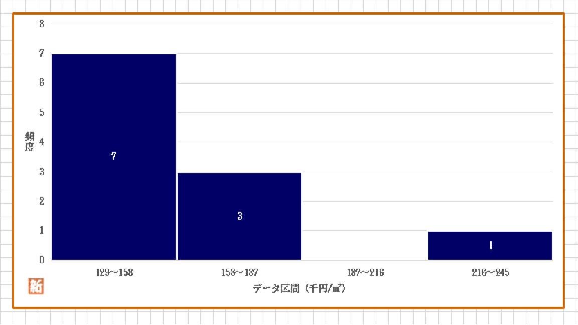 %e7%a6%8f%e7%94%9f%e5%b8%82