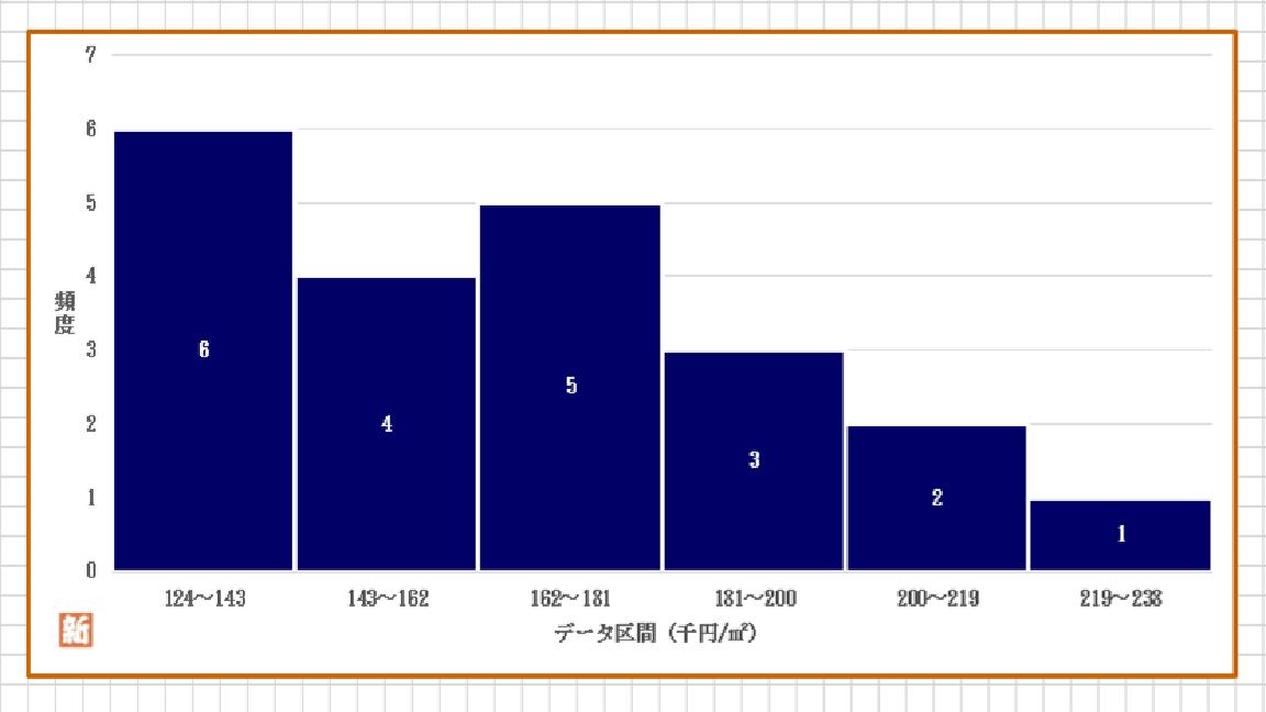 %e6%9d%b1%e5%a4%a7%e5%92%8c%e5%b8%82