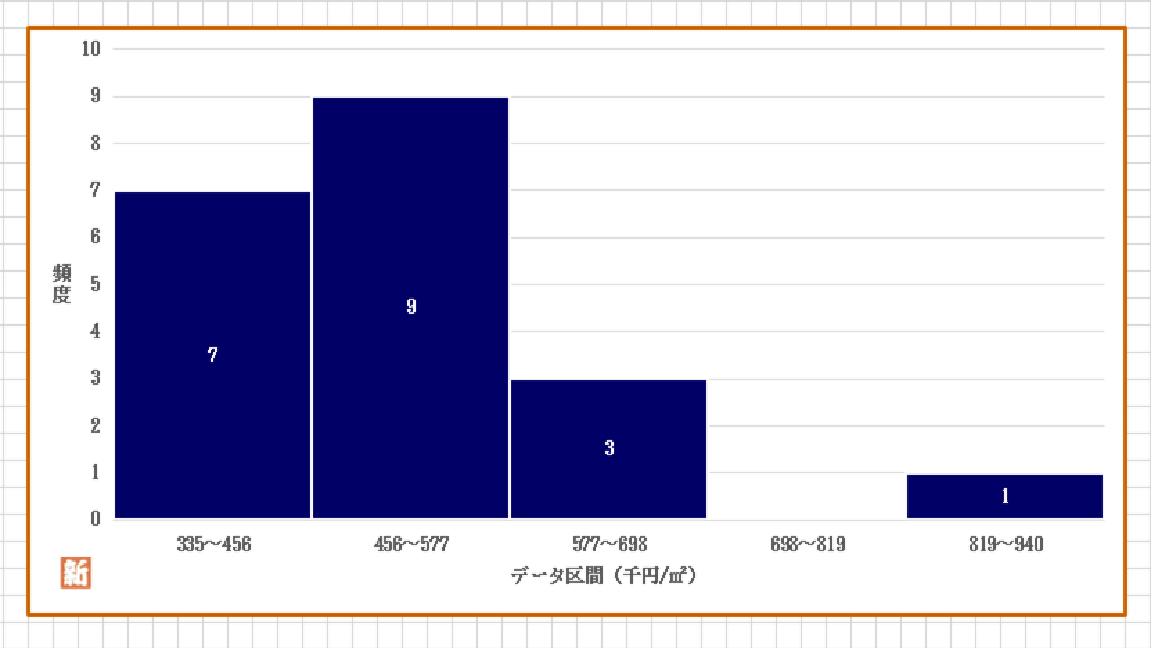 %e6%ad%a6%e8%94%b5%e9%87%8e%e5%b8%82