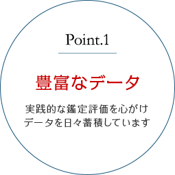 Point.1豊富な人脈と実績
